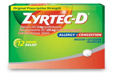 Frequently Asked Questions Zyrtec 174
